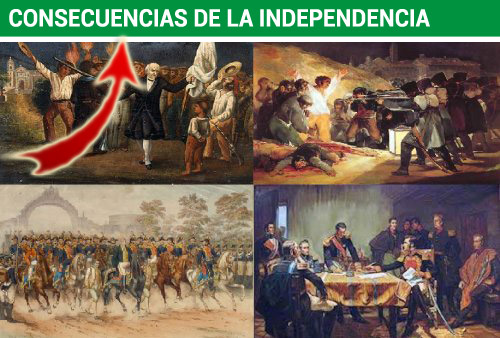 Consecuencias de la independencia de mexico
