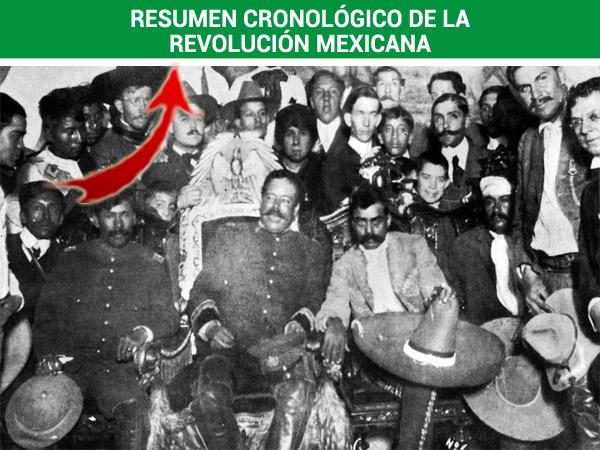 Revolución mexicana resumen