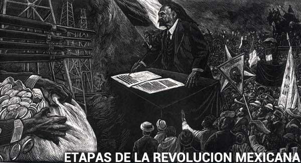 Etapas de la Revolución Mexicana