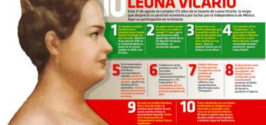 Biografía de Leona Vicario