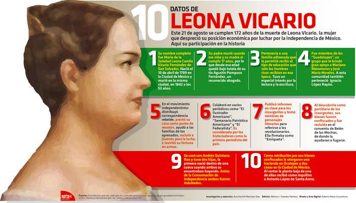 Datos de Leona Vicario que no te enseñaron en la escuela